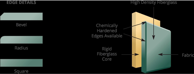 SDF-AcousticPg_Diagram